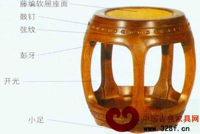 红木家具的榫卯结构及组件名称图示